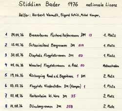 Stiddien-Bader-76-1.jpg (39397 Byte)