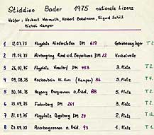 http://www.classic-motorrad.de/db/Ente/web/Stiddien-Bader-Saison-75.jpg (36596 Byte)
