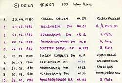 http://www.classic-motorrad.de/db/Ente/web/Stiddien-Mainka-80-1.jpg (45674 Byte)