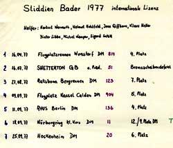 http://www.classic-motorrad.de/db/Ente/web/stiddien-bader-77-1.jpg (36796 Byte)