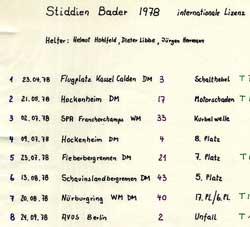 http://www.classic-motorrad.de/db/Ente/web/stiddien-bader-78-1.jpg (27307 Byte)