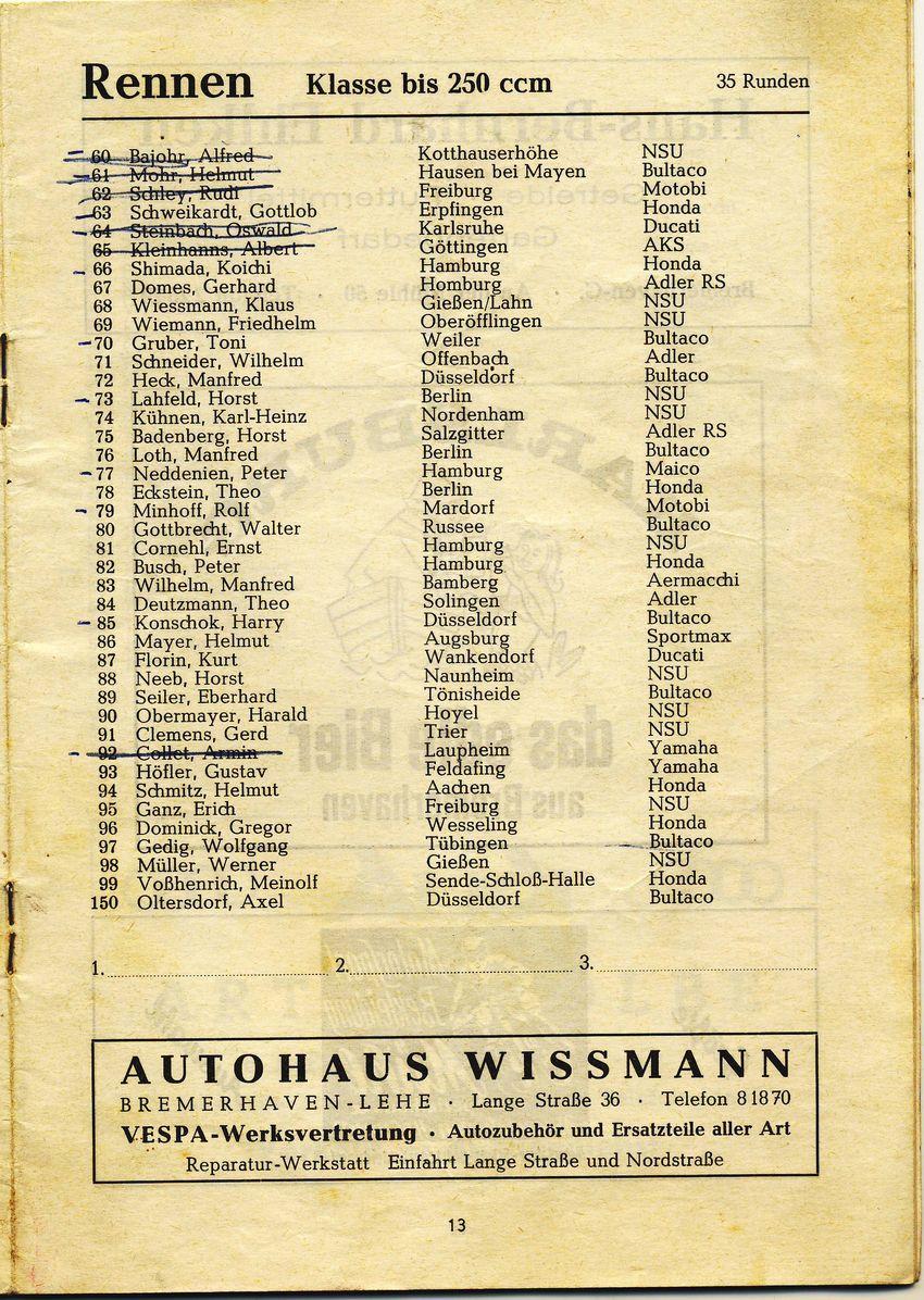 1966 Bremerhaven, Starter der Klasse 250ccm